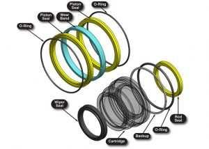 Peninsular Cylinder hydraulic cylinder seals renderings 768x549 1 - thủy lực sài gòn